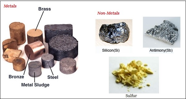 Chemistry Materials Metals And Non Metals 1