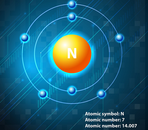 an introduction to the chemical element of nitrogen symbol n 2018-6-5  nitrogen family introduction  who proved that nitrogen is an element and that it was not a  nitrogen is a chemical element with symbol n and atomic.