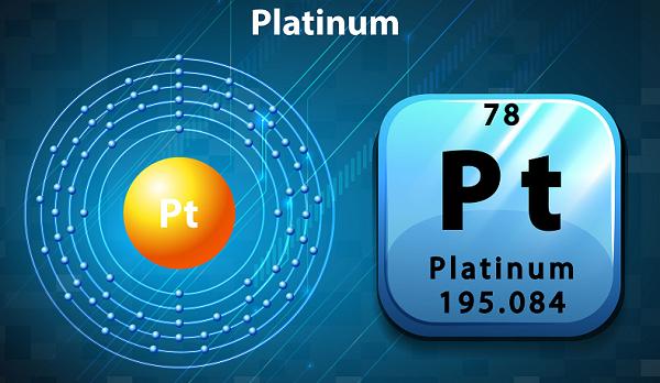 Chemistry Platinum
