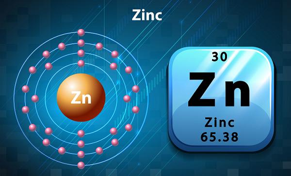 Chemistry Zinc