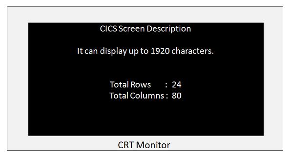 CICS - Quick Guide - Tutorialspoint
