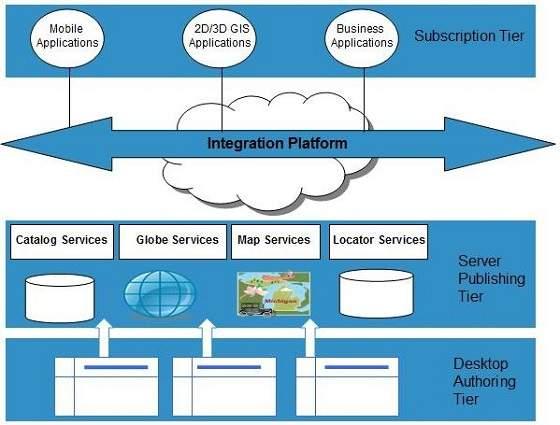 Cloud Computing - Quick Guide - Tutorialspoint