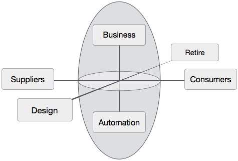 iibm production and operations management caselets with solutions Production and operations management concerns itself with the conversion of: production and operation management 3 iibm institute of business management.