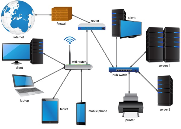 what are the types of telecommunications technologies Telecommunication: telecommunication for an overview of the types of networks used in information transmission, see telecommunications network the great innovations in communications technology, however, derived from electricity.