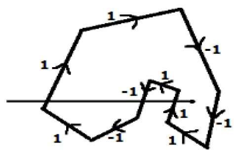 Polygon Filling Algorithm - Tutorialspoint