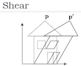 3D Transformation - Tutorialspoint