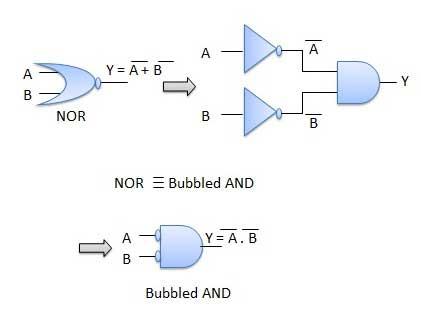 De Morgan's Theorem Help