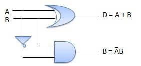 Half Substractor Circuit Diagram