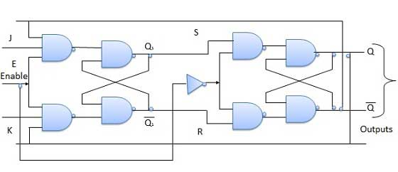 Circuit Diagram of J-K Flip Flop