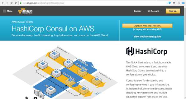 Consul using consul on aws for Consul bootstrap