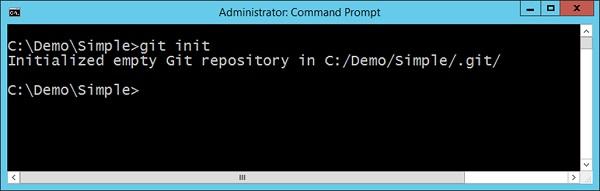 GIT init Command