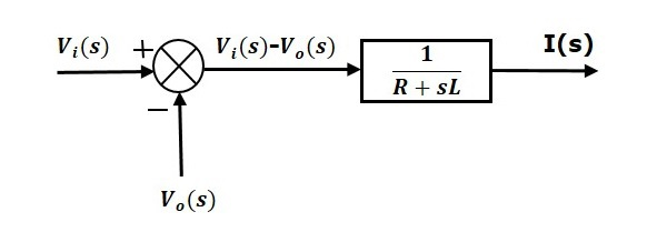 Equation1 Diagram