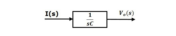 Equation2 Diagram