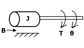Torque Voltage Analogy