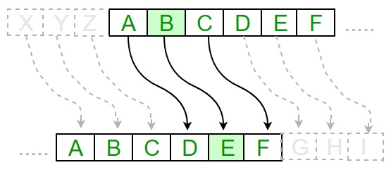 Cryptography with Python - Quick Guide - Tutorialspoint