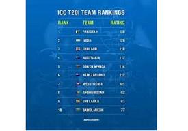 T20 Rankings