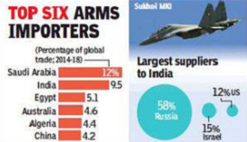 Arms Importer