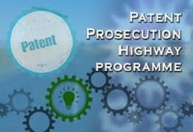 Patent Prosecution Highway Programme