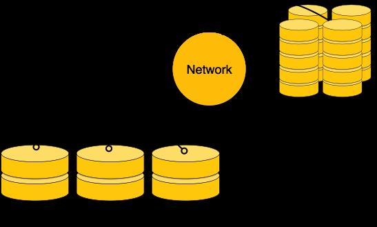 DBMS Data Backup