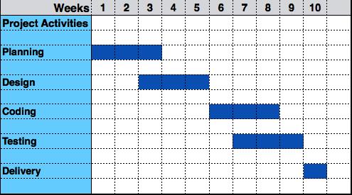Design Patterns In Java Job Description