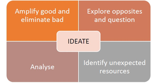 design thinking ideate stage