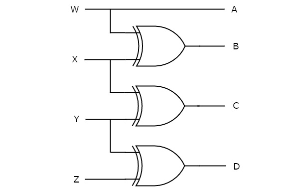 digital combinational circuits