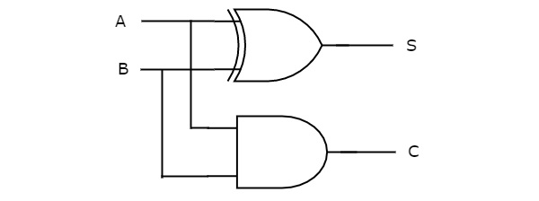 Pleasant Digital Arithmetic Circuits Wiring Database Plangelartorg