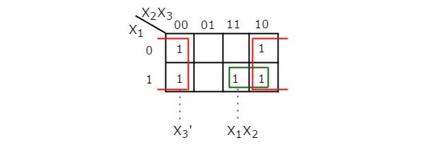 Digital Circuits - Threshold Logic