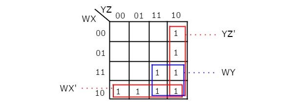 Digital Circuits - K-Map Method - Tutorialspoint