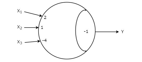 digital circuits threshold logic