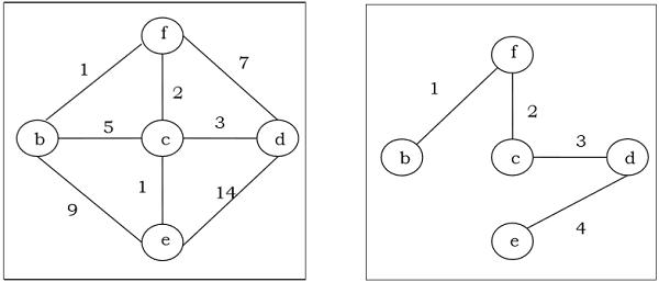 Discrete mathematics quick guide ccuart Gallery