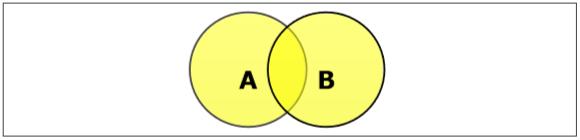 Discrete Mathematics - Sets - Tutorialspoint
