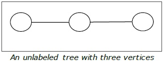 An unlabeled tree with three vertices