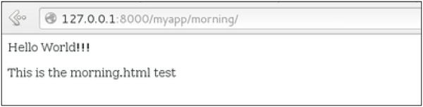 Django - URL Mapping