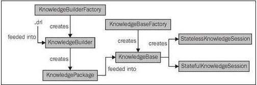 knowledge_builder.jpg