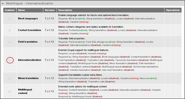Drupal Internationalization