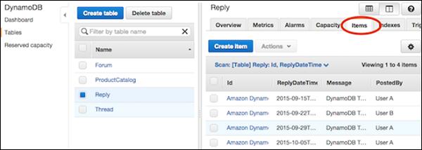 DynamoDB - Delete Items - Tutorialspoint