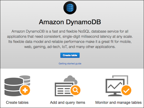 DynamoDB - Create Table