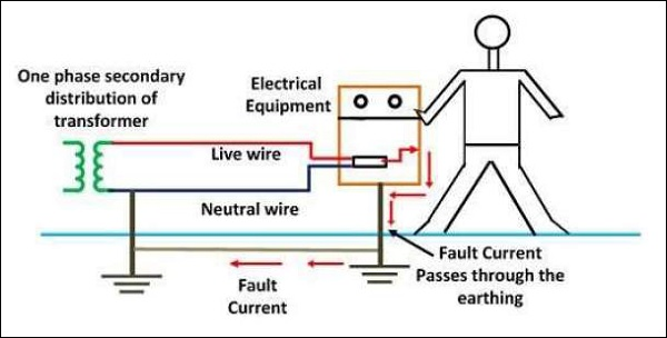 4 wire resistance diagram electrical resistance diagram electrical safety earthing #1