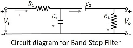 Band Stop Filter