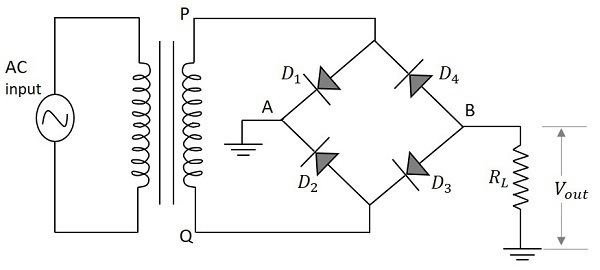Bridge Wave Rectifier