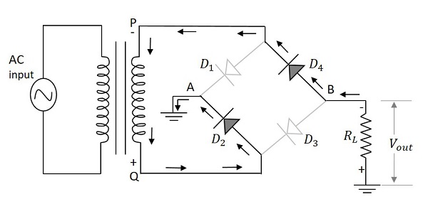 Electronic Circuits - Full Wave Rectifiers - Tutorialspoint