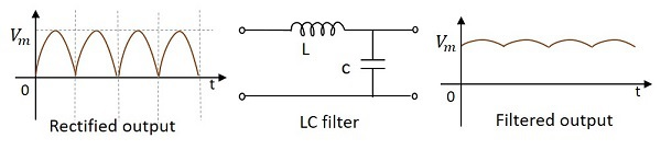 Electronic Circuits Filters