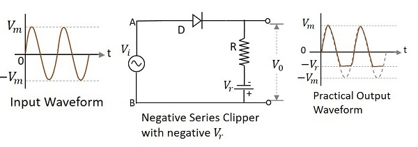 Negative Series Clipper with negative Vr