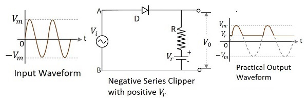 Negative Series Clipper with positive Vr