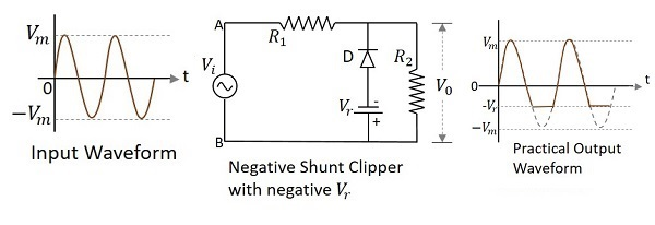 Negative Shunt Clipper with negative Vr