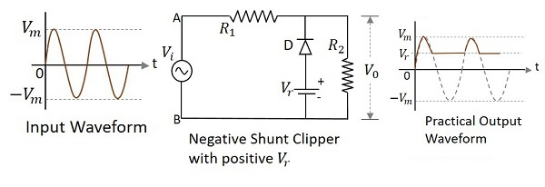 Negative Shunt Clipper with positive Vr