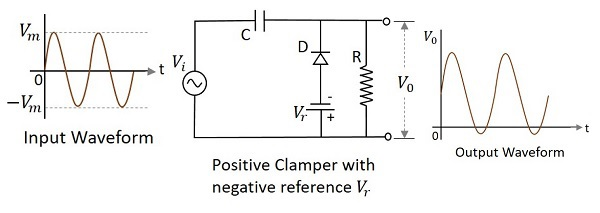 Positive Clamper with Negative Vr