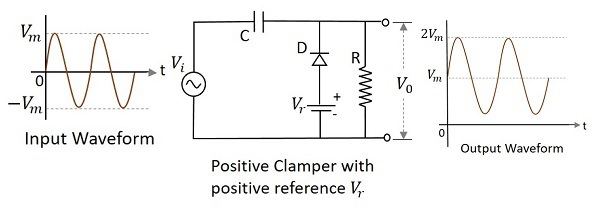 Positive Clamper with Positive Vr