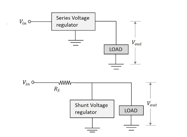 Series Shunt Voltage Regulator